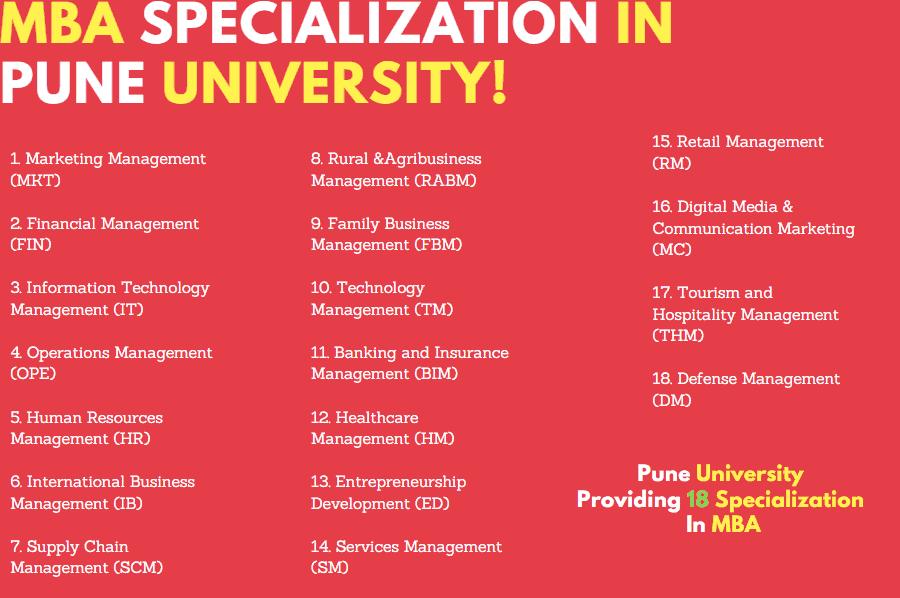 mba specialization in pune university
